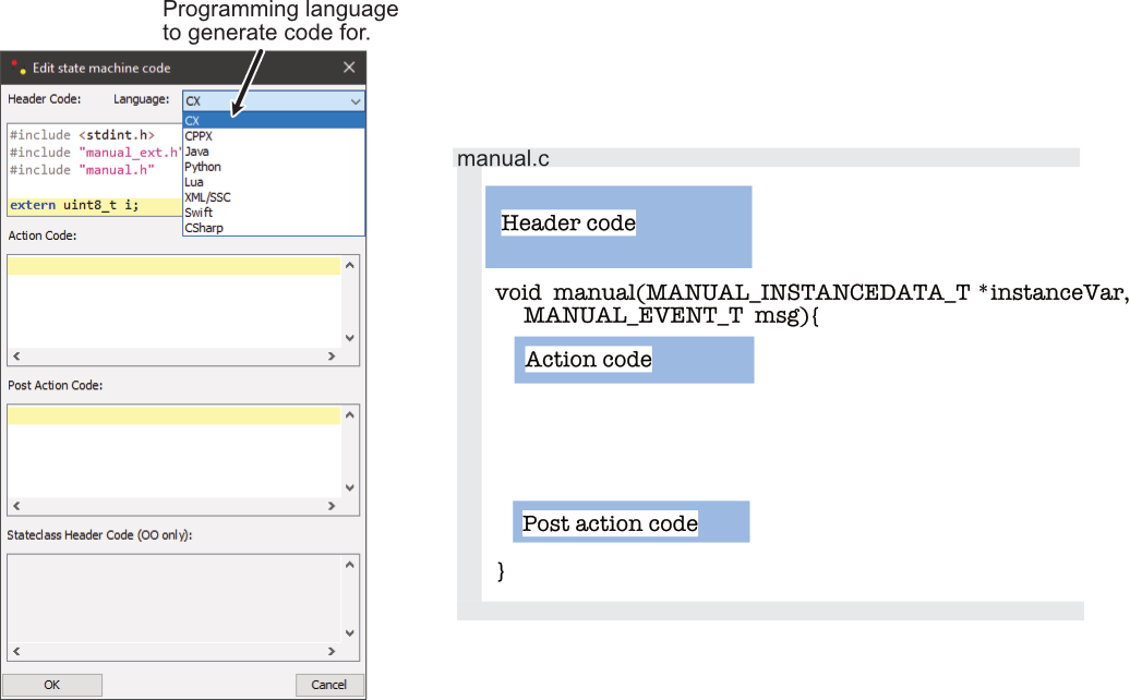 The code window allows to select the programming language and the various code sections inserted into the generated code.