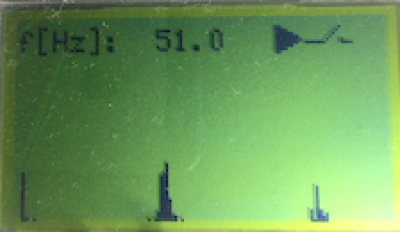 GUI of a frequency monitoring device